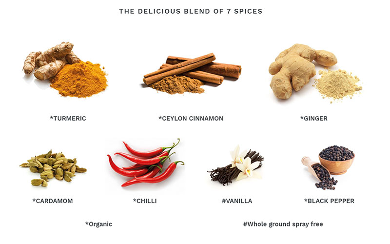 turmeric latte mix ingredients